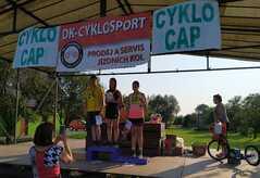 Cyklocap 2020